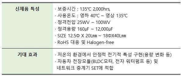삼영 홍보_210722.jpg